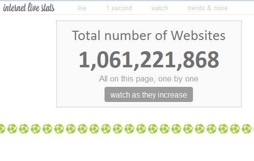 Internet raggiunge un miliardo di siti web